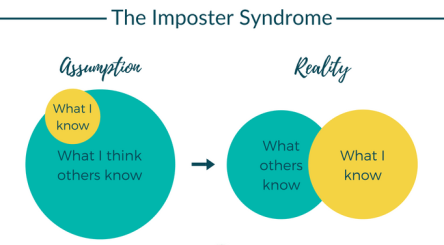 The-Imposter-Syndrome